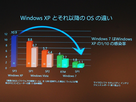 130411nanapho-800-xp-risk-thumb-640x480.jpg